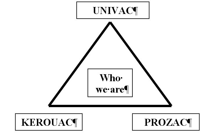 Lithium And Prozac
